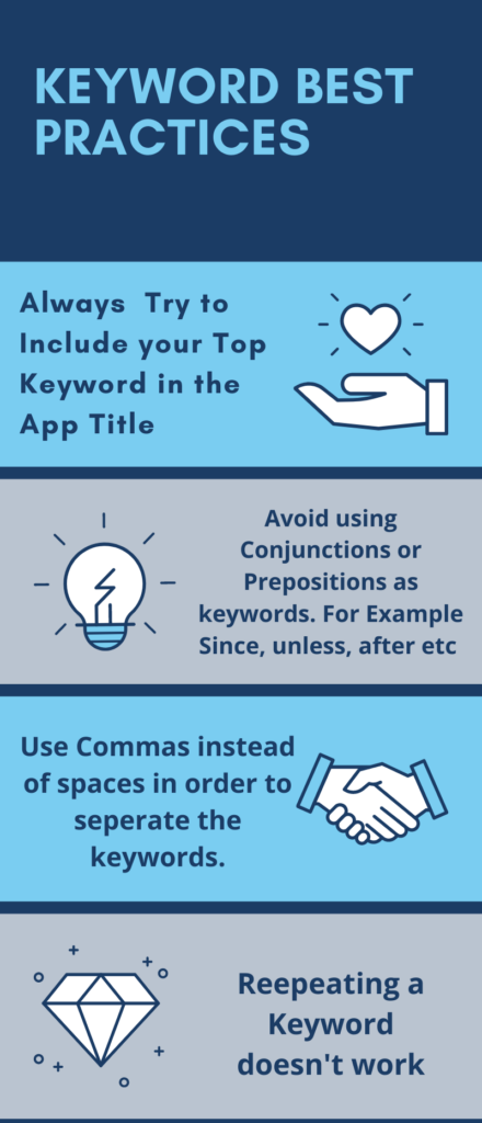 Keyword Research Best Practices in App Marketing