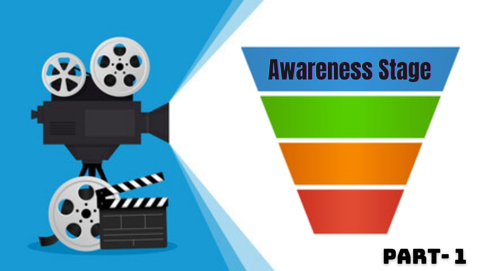 Videos and the Marketing Funnel Part- 1