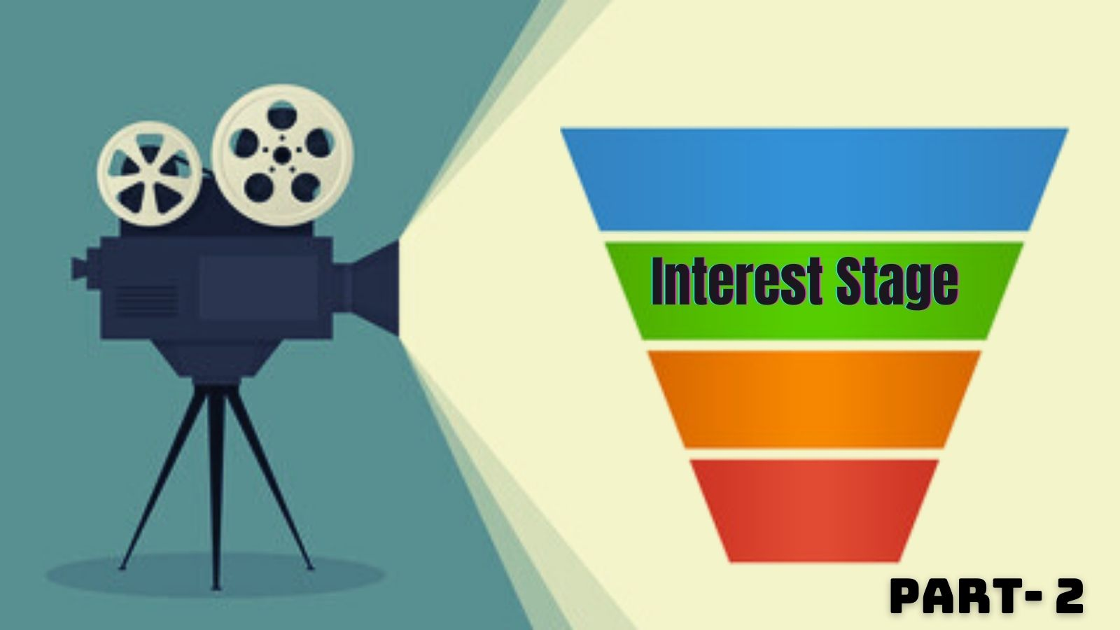 Videos and the Marketing Funnel Part- 2