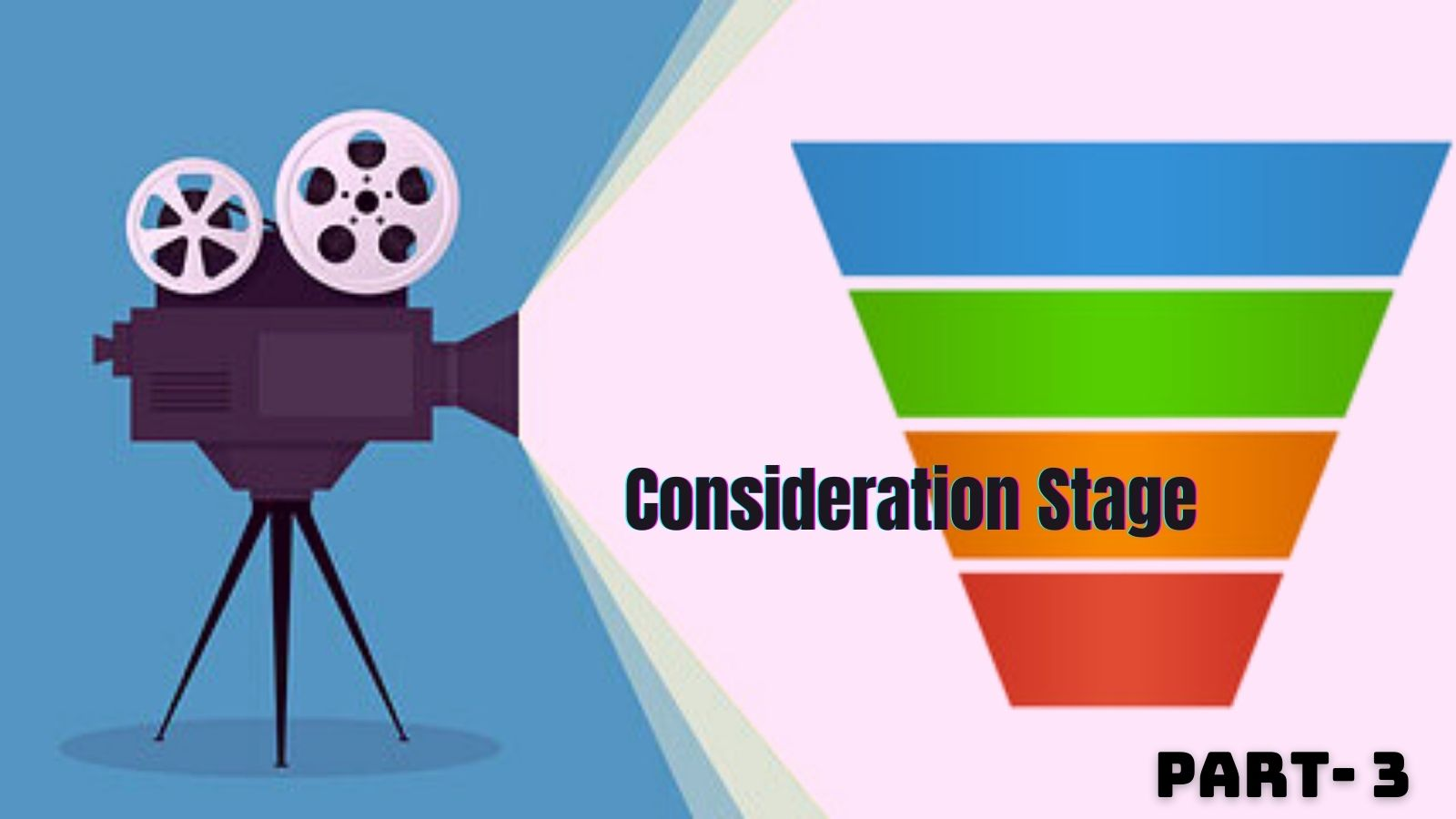 Videos and The Marketing Funnel Part-3