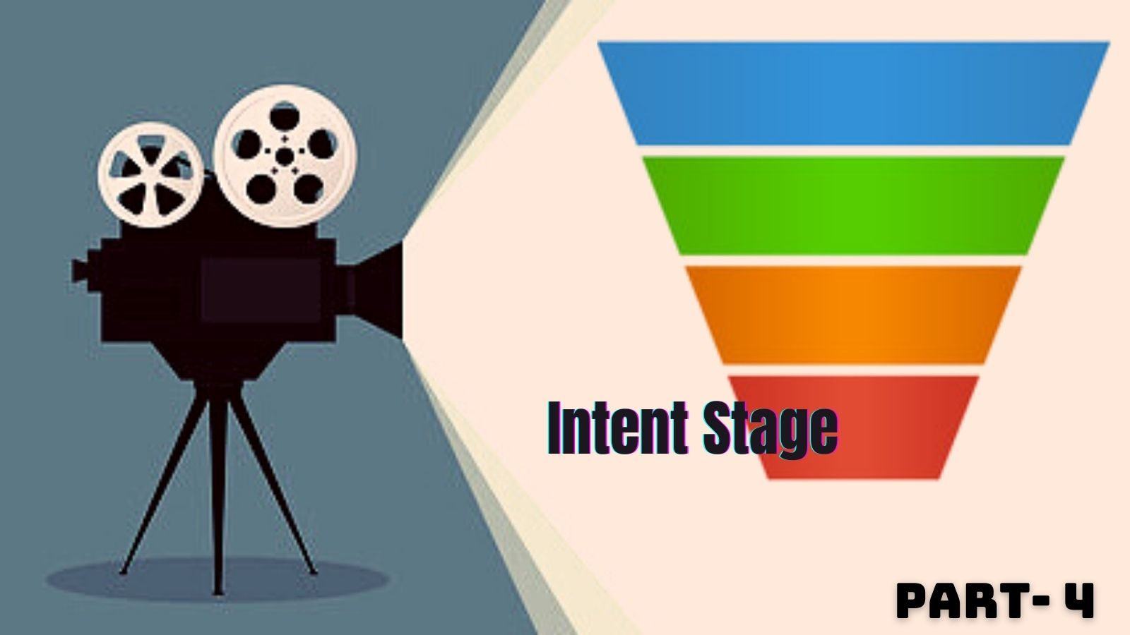 Videos and The Marketing Funnel Part-4